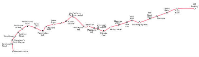 plan-metro-londres-hammersmith-city-line